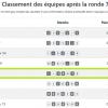 Championnat de France d'échecs des écoles 2021