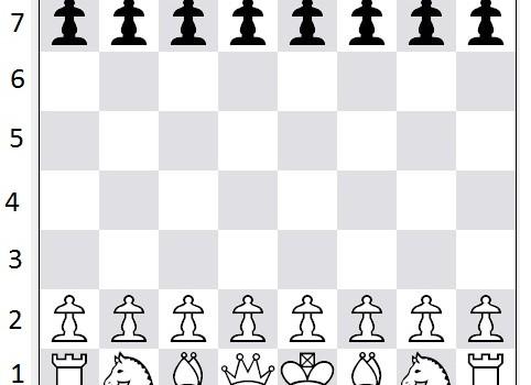 Les règles de base des échecs